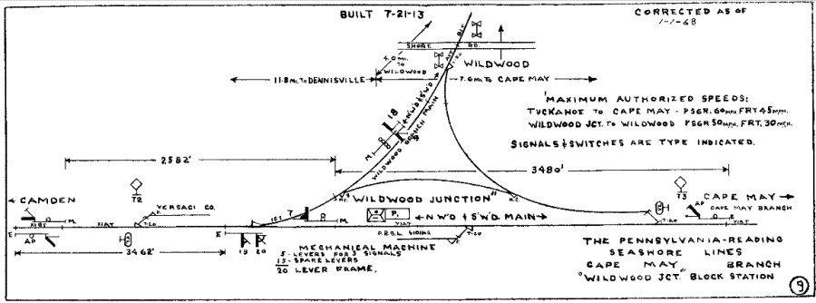 Wildwood JCT Drawring Wildwood Video Archive
